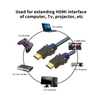 HDMI 2.1 A TO A Cable Bandwidth 48Gbps, 8K (7680*4320) 60HZ,HDR, 32 channels.
